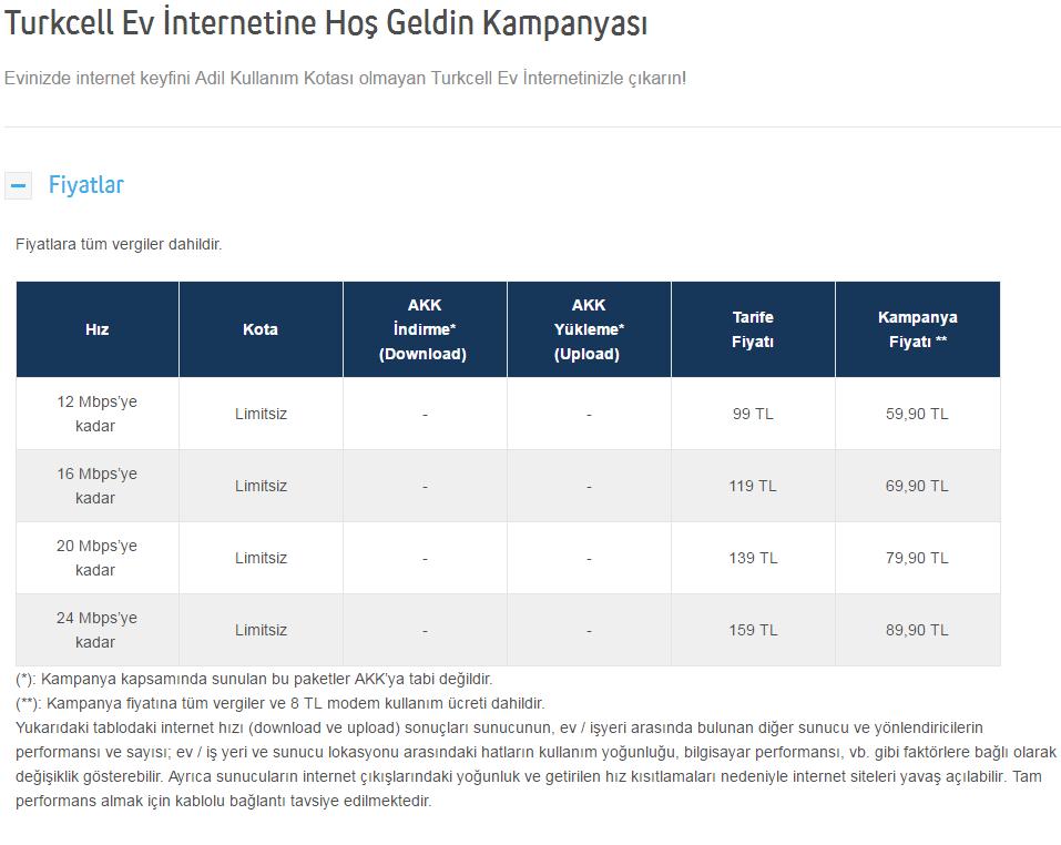 Superonline Akk Yi 1 Hafta Onceden Kaldirdi Online Oyun