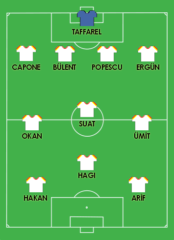 Gs-17052000-lineup.png