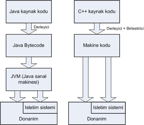 java_blok1.png