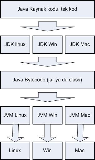 java_blok2.png